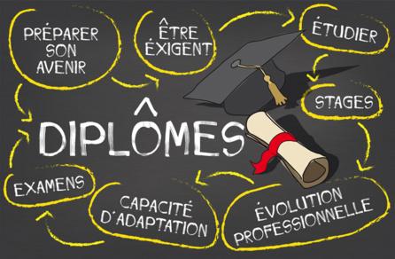 Otenir son diplôme