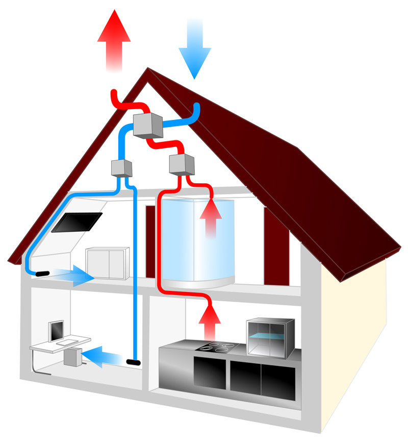 Entretenir sa ventilation mécanique controlée de sa maison